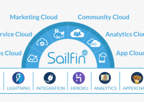 salesforce-features
