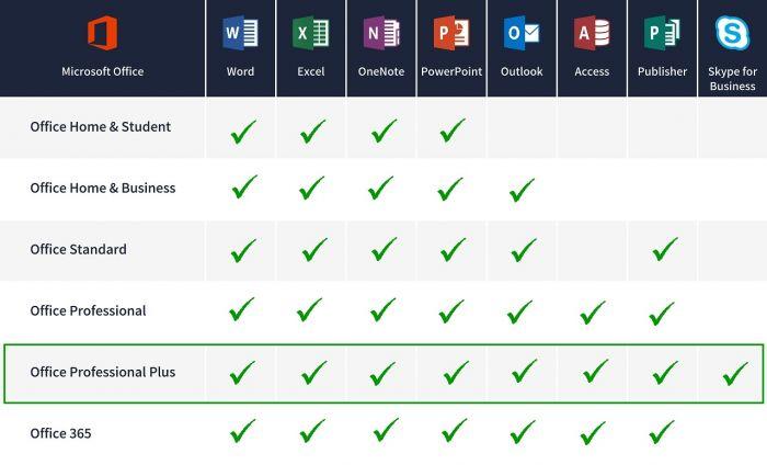 Microsoft Office 2016 Portable 32/64